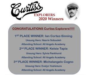 2020 Curtiss Explorers Winners